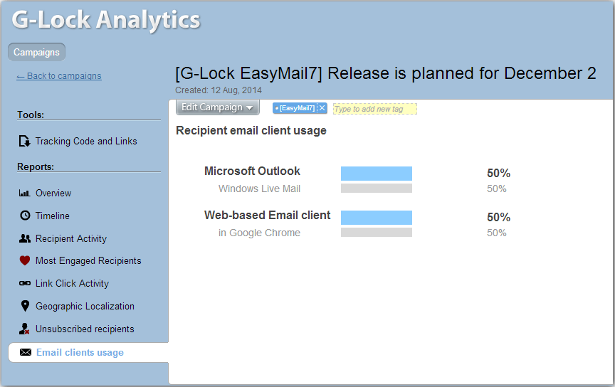 email analytics client usage report